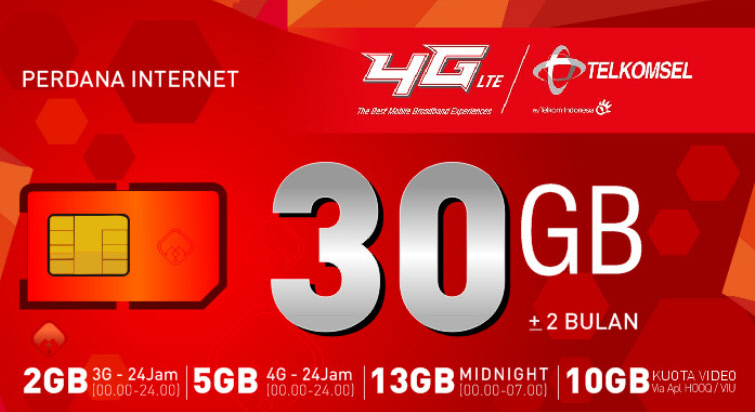 promo internet paket data telkomsel